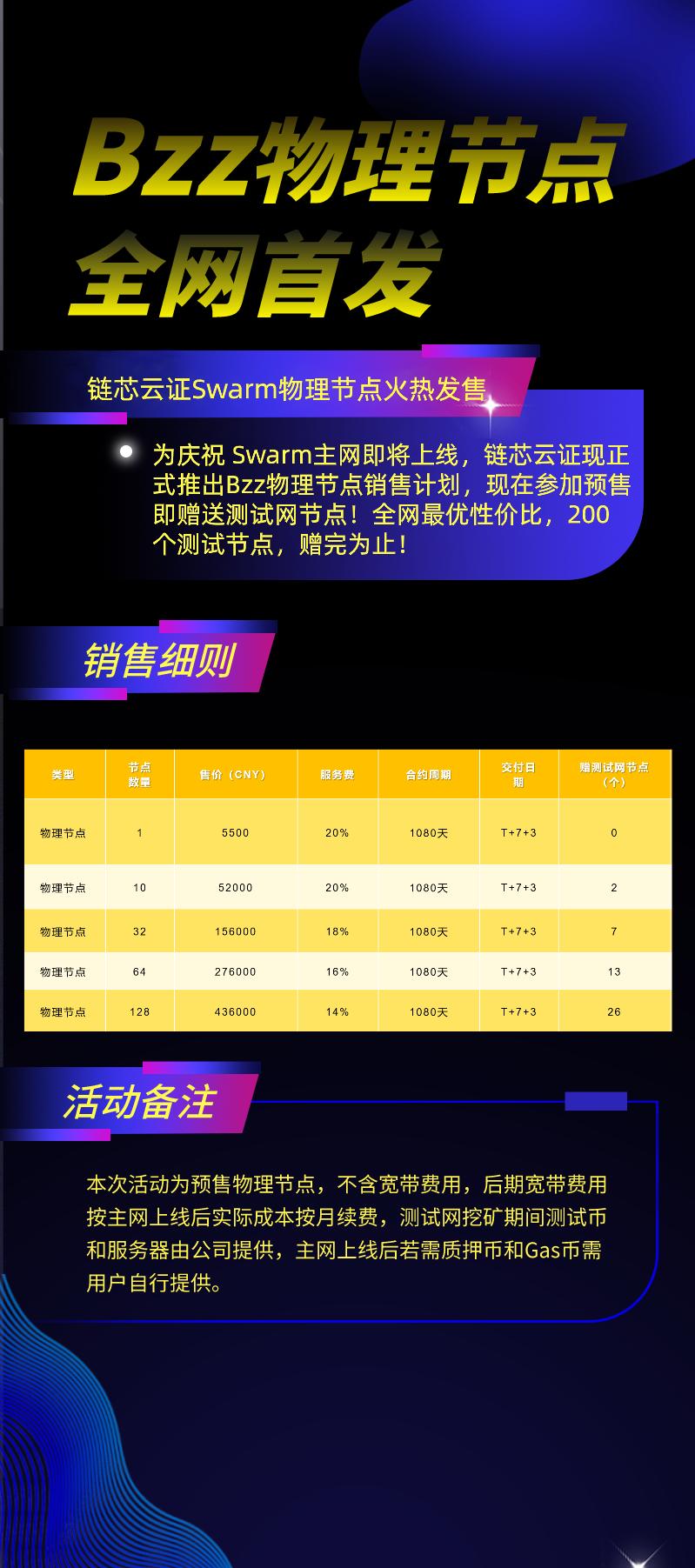 SWARM矿机为何要提早布局 swarm矿机价格